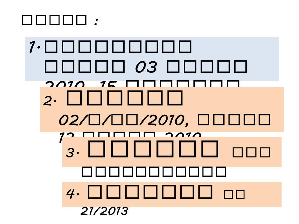 8/23/201413suhardjono, dkk Acuan : 1.Permenpan Nomor 03 tahun 2010, 15 Januari 2.