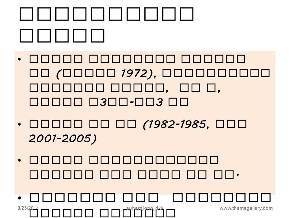 Suhardjo no, Prof., Dr., Ir. Dipl. HE., M. Pd. Guru besar Metode Penelitian, Fakultas Teknik Universitas Brawijaya, Pembina Utama, IVe NIP 19460323 19