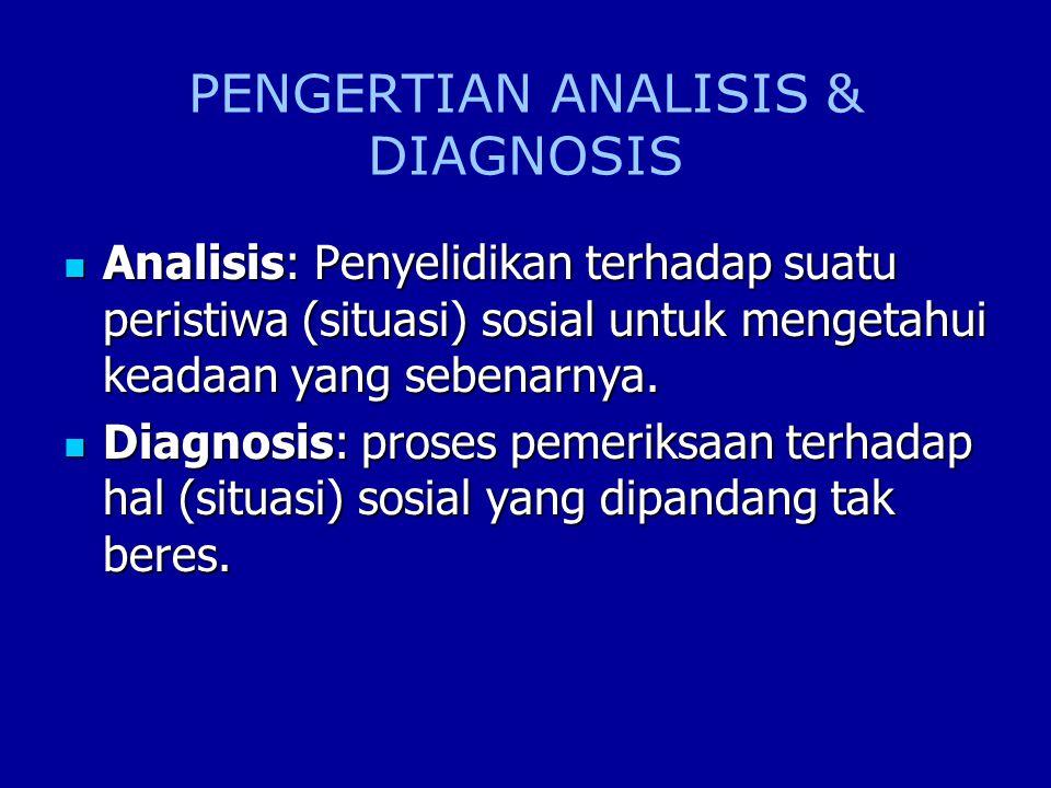 ANALISIS, INTERPRETASI, TEORI/PERSPEKTIF Analisis punya konotasi sebagai pengorganisasian data (kategorisasi atau klasifikasi dgn prinsip komprehensif dan tak tumpang tindih; konseptualisasi).