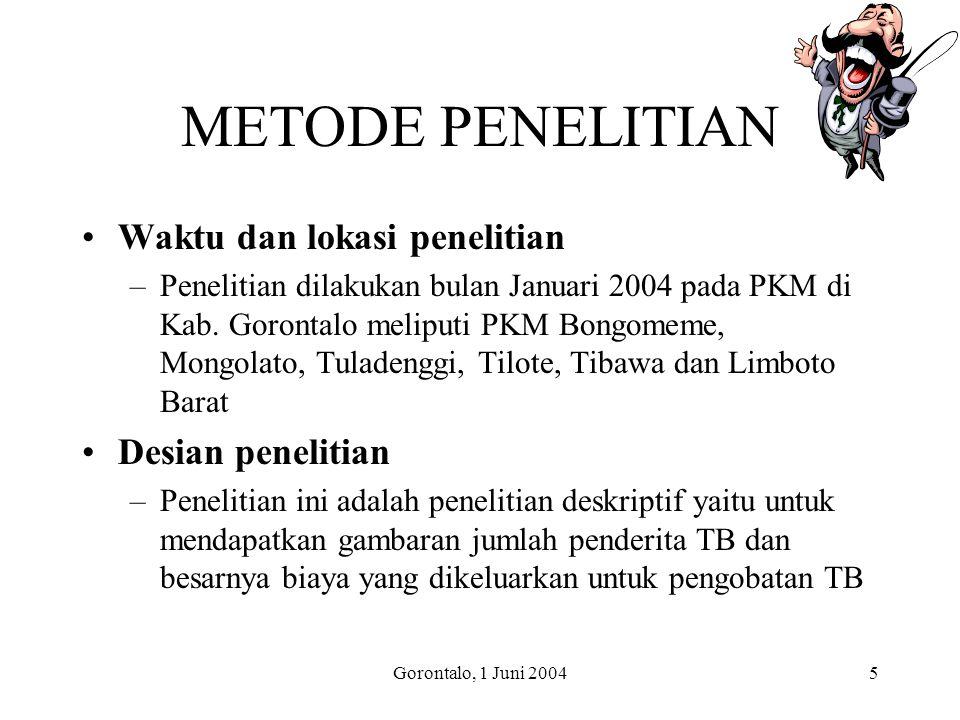 Gorontalo, 1 Juni 20045 METODE PENELITIAN Waktu dan lokasi penelitian –Penelitian dilakukan bulan Januari 2004 pada PKM di Kab.