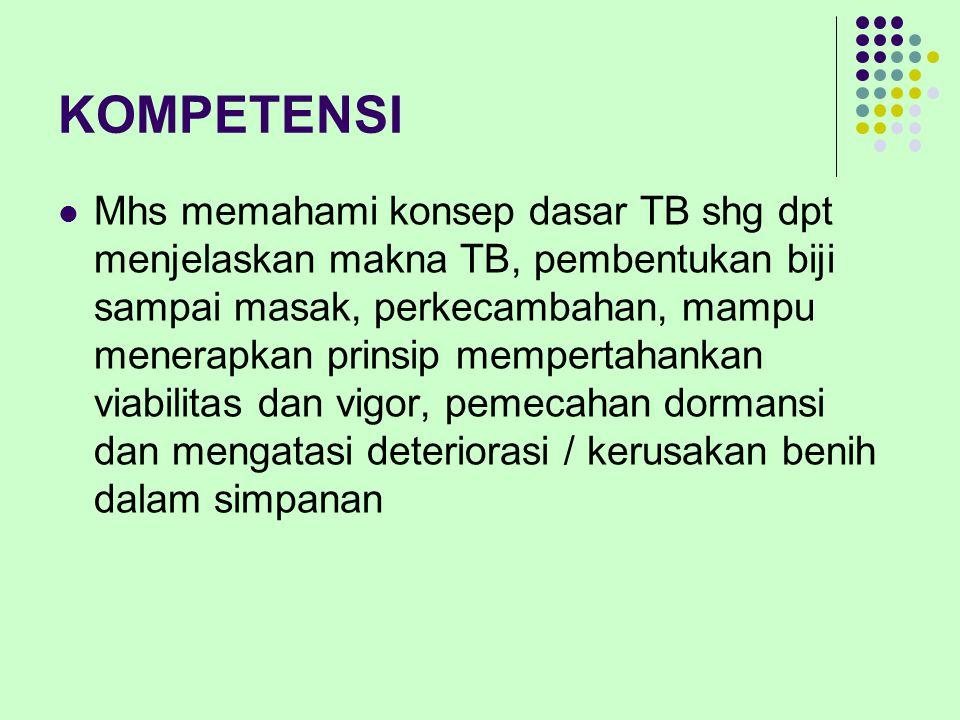 KOMPETENSI Mhs memahami konsep dasar TB shg dpt menjelaskan makna TB, pembentukan biji sampai masak, perkecambahan, mampu menerapkan prinsip mempertah