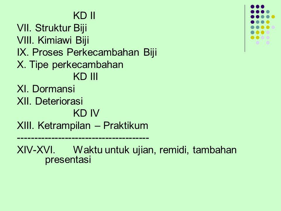 KD II VII. Struktur Biji VIII. Kimiawi Biji IX. Proses Perkecambahan Biji X. Tipe perkecambahan KD III XI. Dormansi XII. Deteriorasi KD IV XIII. Ketra