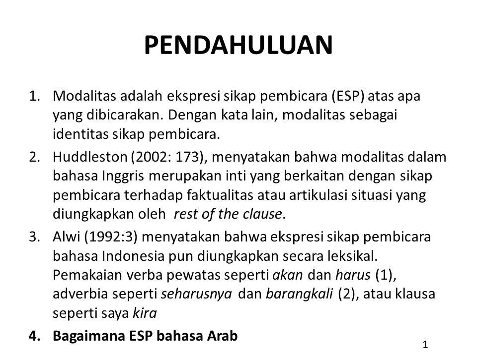 PENDAHULUAN 1.Modalitas adalah ekspresi sikap pembicara (ESP) atas apa yang dibicarakan. Dengan kata lain, modalitas sebagai identitas sikap pembicara