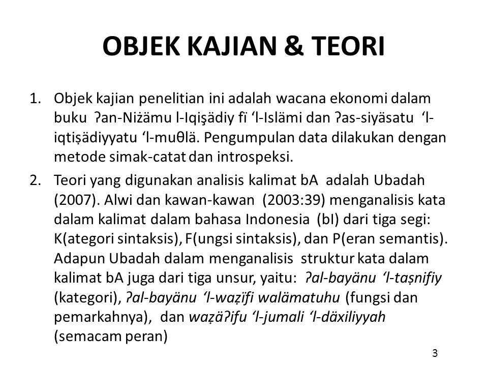 OBJEK KAJIAN & TEORI 1.Objek kajian penelitian ini adalah wacana ekonomi dalam buku ʔan-Niżämu l-Iqişädiy fï 'l-Islämi dan ʔas-siyäsatu 'l- iqtiṣädiyy