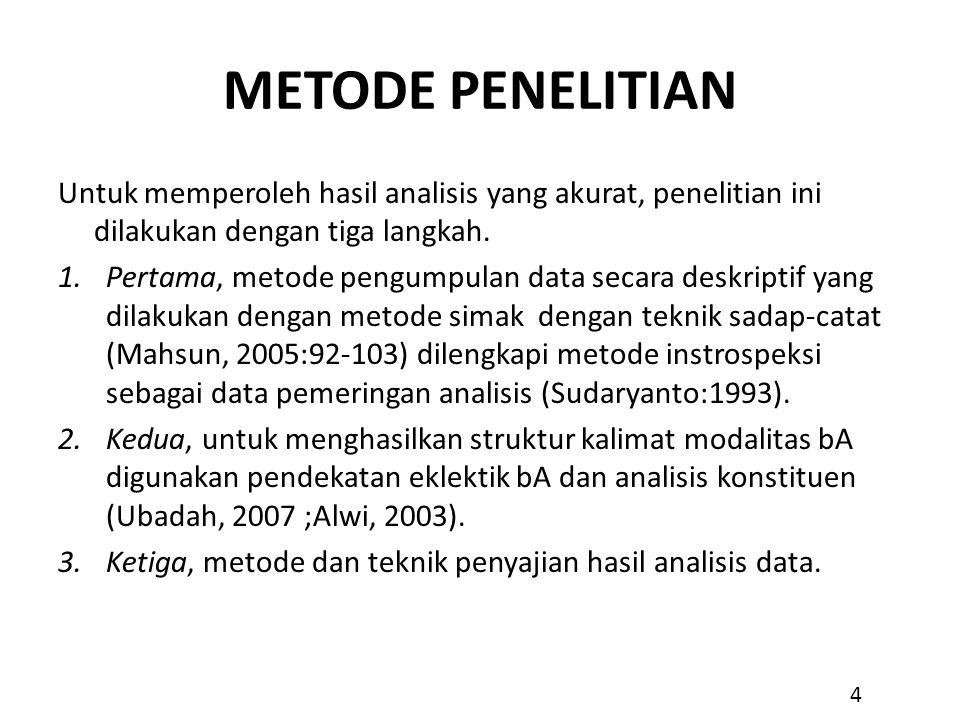 METODE PENELITIAN Untuk memperoleh hasil analisis yang akurat, penelitian ini dilakukan dengan tiga langkah. 1.Pertama, metode pengumpulan data secara