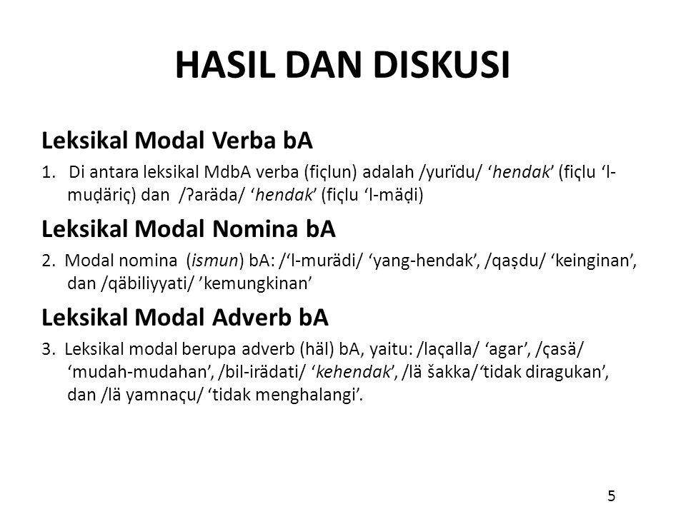 HASIL DAN DISKUSI Leksikal Modal Verba bA 1. Di antara leksikal MdbA verba (fiҁlun) adalah /yurïdu/ 'hendak' (fiҁlu 'l- muḍäriҁ) dan /ʔaräda/ 'hendak'