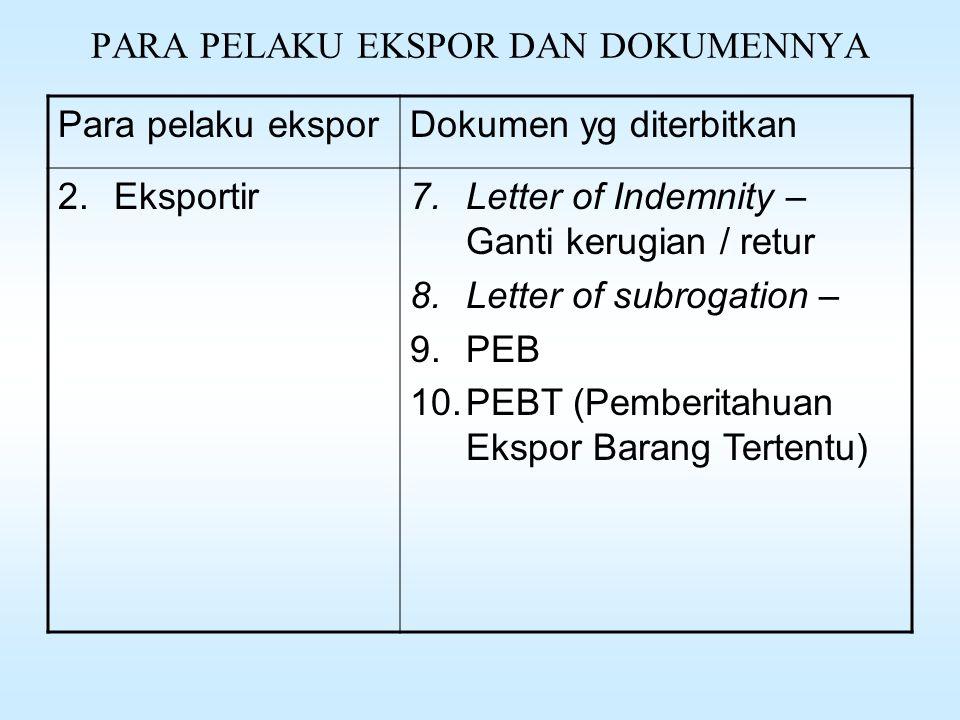 PARA PELAKU EKSPOR DAN DOKUMENNYA Para pelaku eksporDokumen yg diterbitkan 2.Eksportir1.Brochure 2.Offersheet (Surat Penawaran) 3.Kontrak Penjualan (S