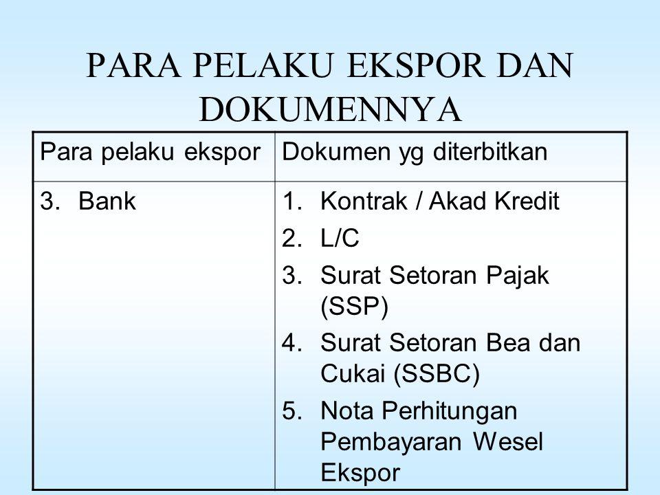 PARA PELAKU EKSPOR DAN DOKUMENNYA Para pelaku eksporDokumen yg diterbitkan 2.Eksportir7.Letter of Indemnity – Ganti kerugian / retur 8.Letter of subro