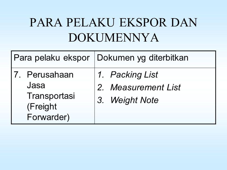 PARA PELAKU EKSPOR DAN DOKUMENNYA Para pelaku eksporDokumen yg diterbitkan 6.Balai Pengjujian dan Sertifikasi Mutu Barang 1.Certificate of Quality 2.T
