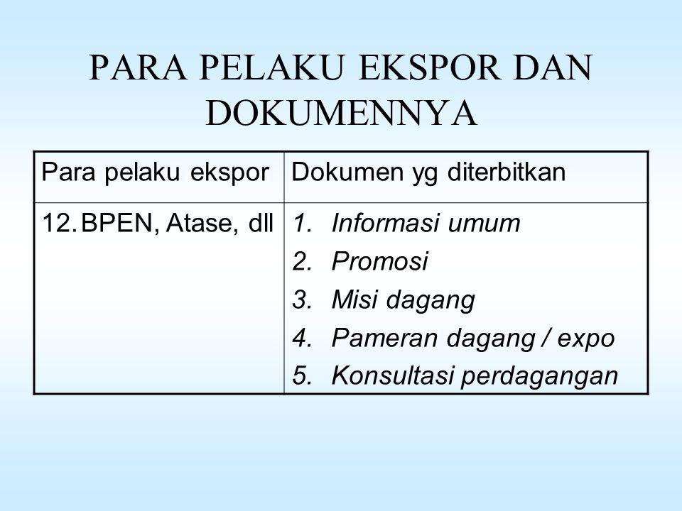 PARA PELAKU EKSPOR DAN DOKUMENNYA Para pelaku eksporDokumen yg diterbitkan 11.Perusahaan Asuransi 1.Cover Notte 2.Insurance Policy