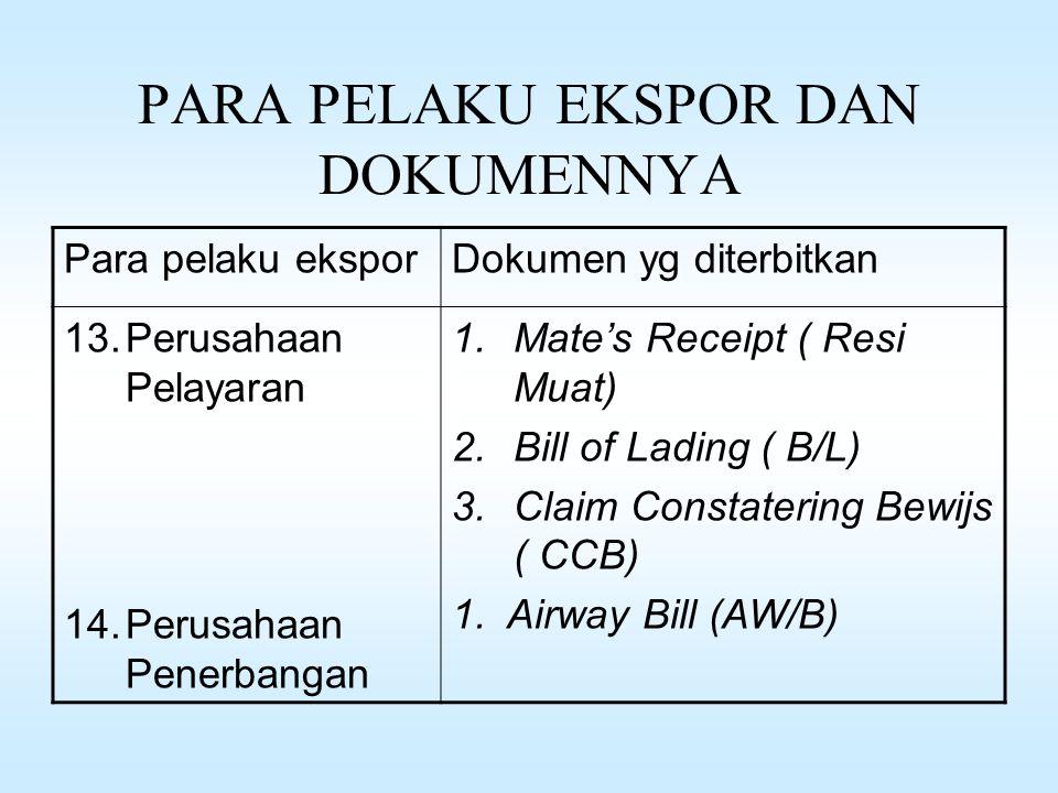 PARA PELAKU EKSPOR DAN DOKUMENNYA Para pelaku eksporDokumen yg diterbitkan 12.BPEN, Atase, dll1.Informasi umum 2.Promosi 3.Misi dagang 4.Pameran dagan
