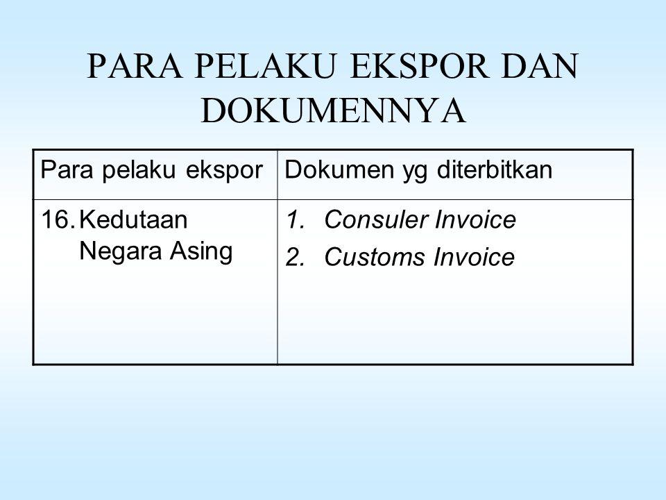 PARA PELAKU EKSPOR DAN DOKUMENNYA Para pelaku eksporDokumen yg diterbitkan 15.Kantor Inspeksi Pajak 1.Nomor Pokok Wajib Pajak ( NPWP) 2.Surat Bukti Se