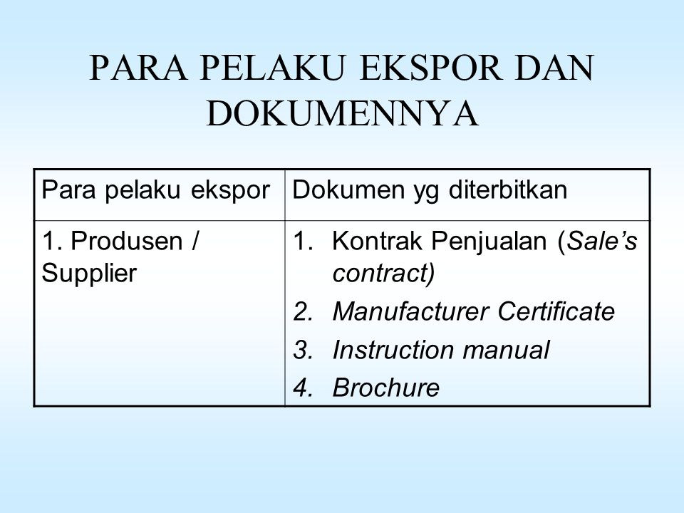 PARA PELAKU EKSPOR DAN DOKUMENNYA Para pelaku eksporDokumen yg diterbitkan 1.
