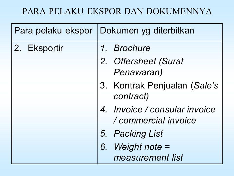PARA PELAKU EKSPOR DAN DOKUMENNYA Para pelaku eksporDokumen yg diterbitkan 12.BPEN, Atase, dll1.Informasi umum 2.Promosi 3.Misi dagang 4.Pameran dagang / expo 5.Konsultasi perdagangan