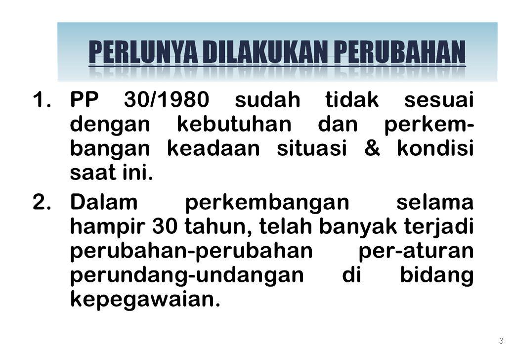 1.PP 30/1980 sudah tidak sesuai dengan kebutuhan dan perkem- bangan keadaan situasi & kondisi saat ini. 2.Dalam perkembangan selama hampir 30 tahun, t
