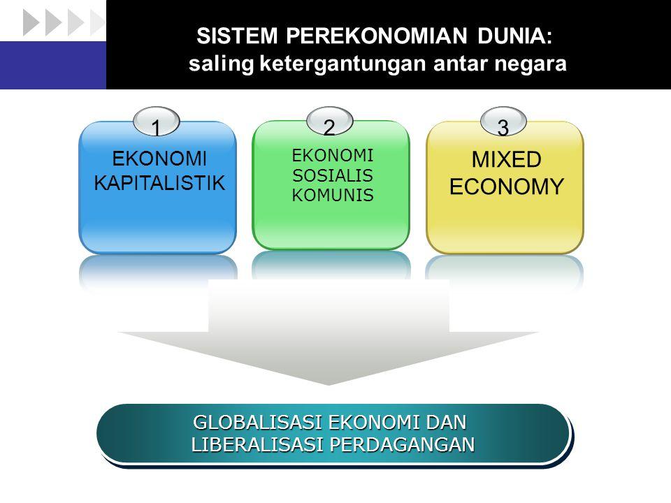 SISTEM PEREKONOMIAN DUNIA: saling ketergantungan antar negara 1 EKONOMI KAPITALISTIK 2 EKONOMI SOSIALIS KOMUNIS 3 MIXED ECONOMY GLOBALISASI EKONOMI DA