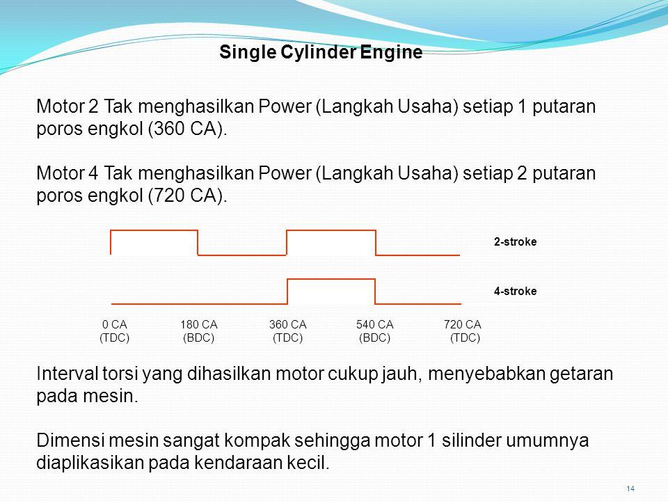14 Single Cylinder Engine Motor 2 Tak menghasilkan Power (Langkah Usaha) setiap 1 putaran poros engkol (360 CA). Motor 4 Tak menghasilkan Power (Langk