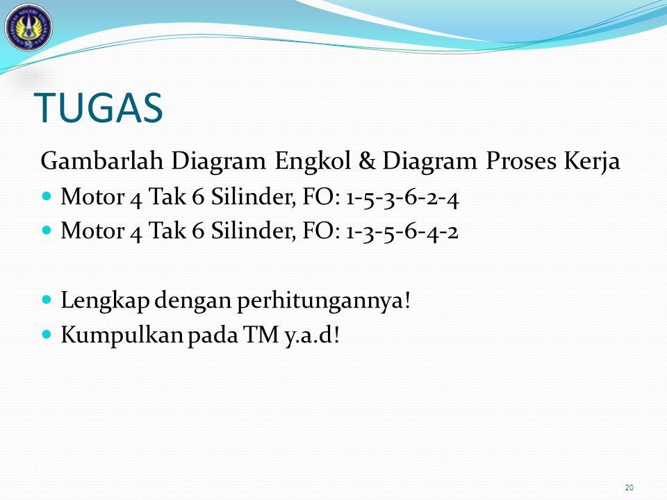 TUGAS Gambarlah Diagram Engkol & Diagram Proses Kerja Motor 4 Tak 6 Silinder, FO: 1-5-3-6-2-4 Motor 4 Tak 6 Silinder, FO: 1-3-5-6-4-2 Lengkap dengan p