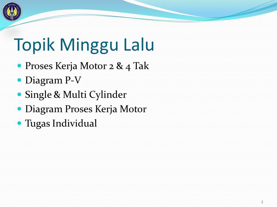Topik Minggu Lalu Proses Kerja Motor 2 & 4 Tak Diagram P-V Single & Multi Cylinder Diagram Proses Kerja Motor Tugas Individual 2