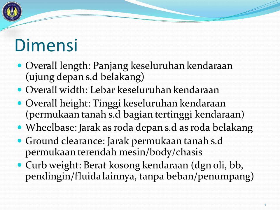 Dimensi Seat height: Tinggi sadel dari permukaan tanah (SPDM) Footpeg height: Tinggi pijakan kaki pengendara dari permukaan tanah (SPDM) Wheel track: Jarak garis tengah roda kiri dan kanan (MBL) F/R Overhang: Jarak sumbu roda repan/belakang s.d ujung bumper depan/belakang (MBL) Angle of Approach: Sudut singgung bumper depan & ban depan (MBL) Angle of Departure: Sudut singgung bumper belakang & ban belakang (MBL) 5