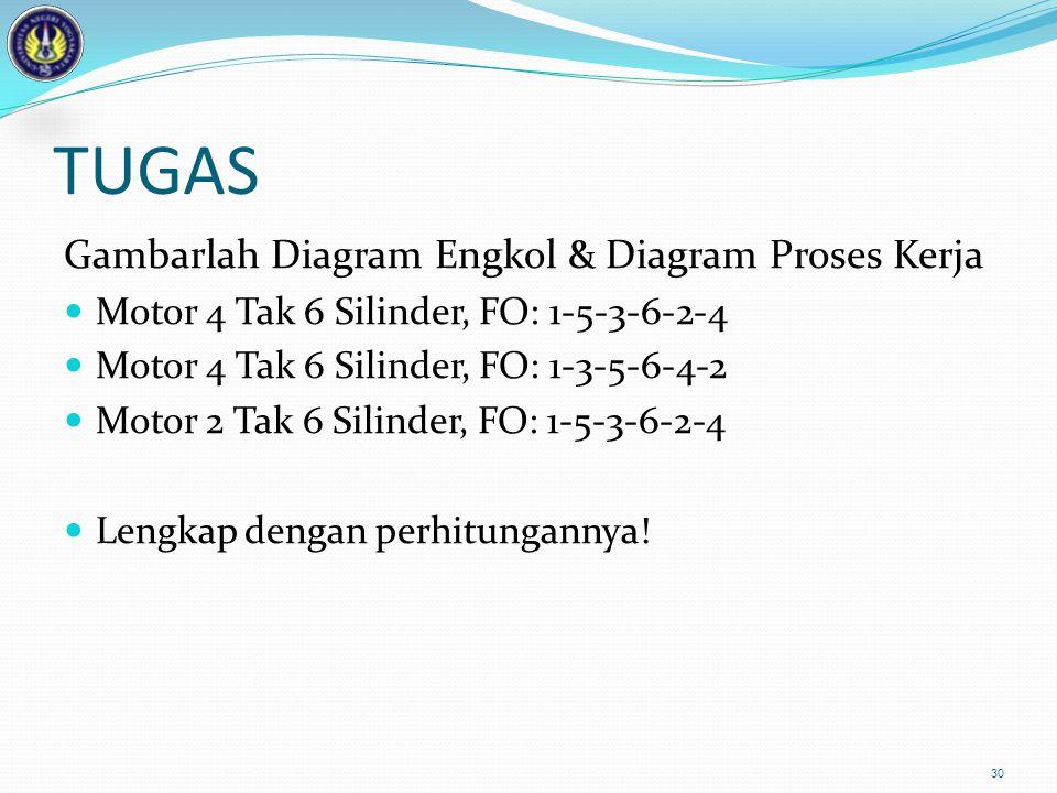TUGAS Gambarlah Diagram Engkol & Diagram Proses Kerja Motor 4 Tak 6 Silinder, FO: 1-5-3-6-2-4 Motor 4 Tak 6 Silinder, FO: 1-3-5-6-4-2 Motor 2 Tak 6 Si