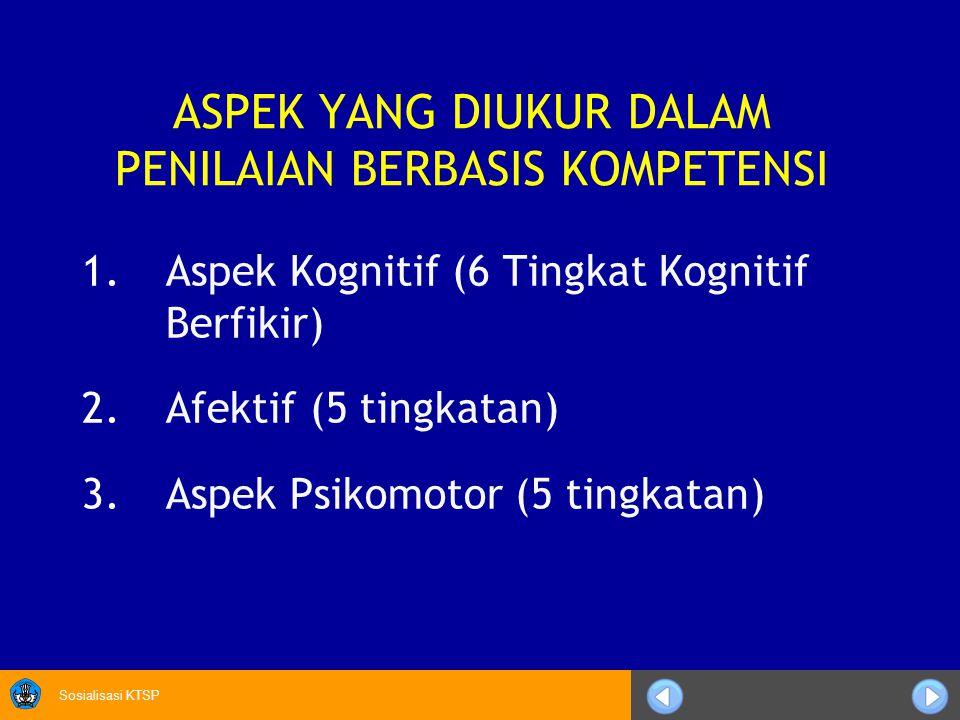 Sosialisasi KTSP A.