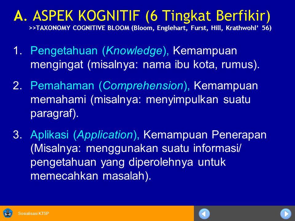 Sosialisasi KTSP A. ASPEK KOGNITIF (6 Tingkat Berfikir) >>TAXONOMY COGNITIVE BLOOM (Bloom, Englehart, Furst, Hill, Krathwohl' 56) 1.Pengetahuan (Knowl