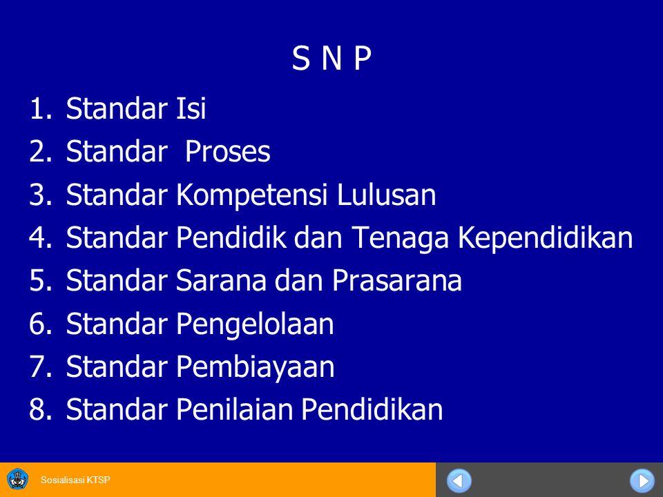 Sosialisasi KTSP S N P 1.Standar Isi 2.Standar Proses 3.Standar Kompetensi Lulusan 4.Standar Pendidik dan Tenaga Kependidikan 5.Standar Sarana dan Prasarana 6.Standar Pengelolaan 7.Standar Pembiayaan 8.Standar Penilaian Pendidikan