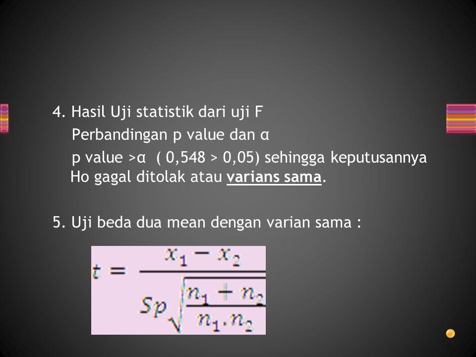 4. Hasil Uji statistik dari uji F Perbandingan p value dan α p value >α ( 0,548 > 0,05) sehingga keputusannya Ho gagal ditolak atau varians sama. 5. U