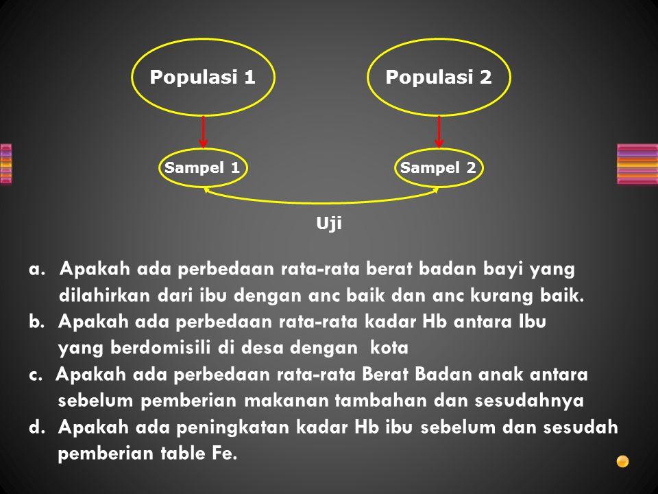 Populasi 1Populasi 2 Sampel 1Sampel 2 Uji a. Apakah ada perbedaan rata-rata berat badan bayi yang dilahirkan dari ibu dengan anc baik dan anc kurang b