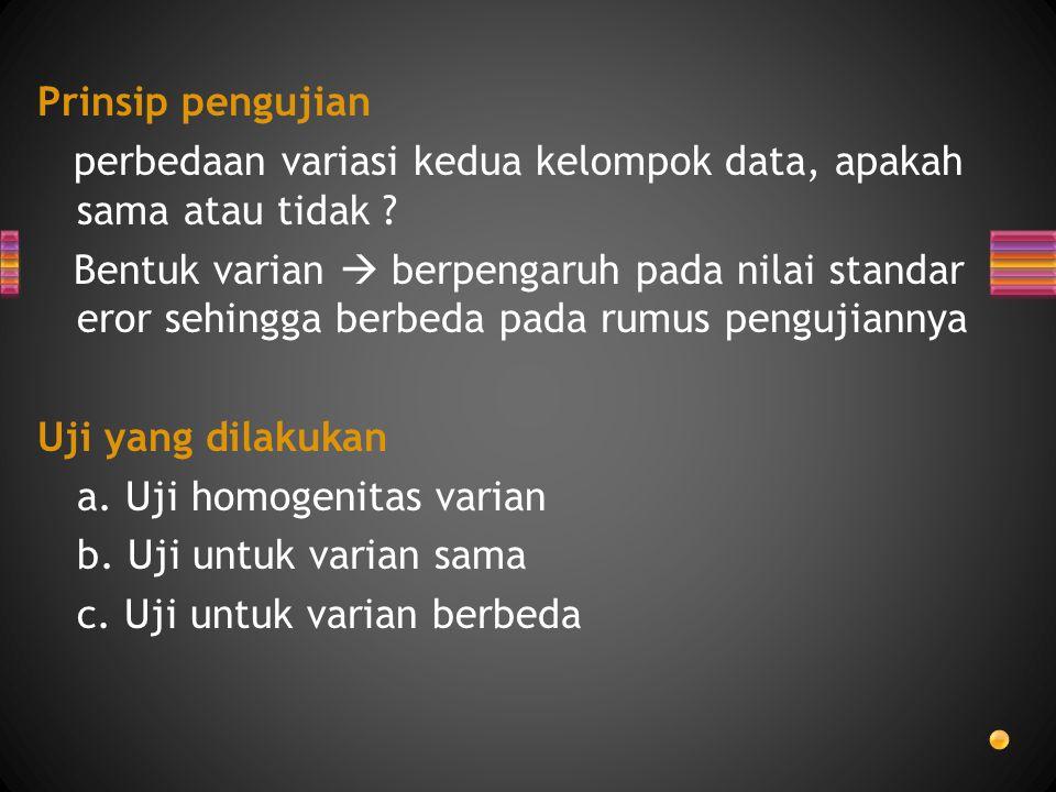 a.Uji homogenitas varian Tujuan : mengetahui varian antara kel.