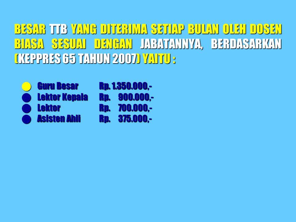 BESAR TTB YANG DITERIMA SETIAP BULAN OLEH DOSEN BIASA SESUAI DENGAN JABATANNYA, BERDASARKAN (KEPPRES 65 TAHUN 2007) YAITU : Guru BesarRp. 1.350.000,-