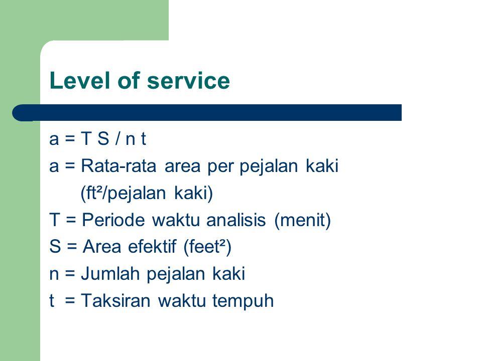 Level of service a = T S / n t a = Rata-rata area per pejalan kaki (ft²/pejalan kaki) T = Periode waktu analisis (menit) S = Area efektif (feet²) n =