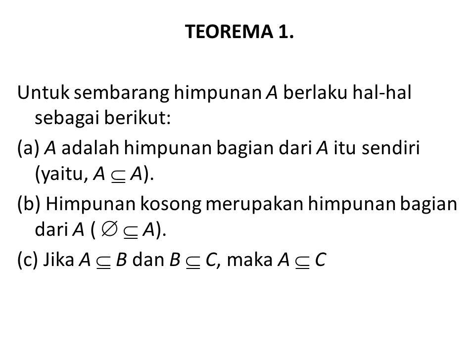 TEOREMA 1. Untuk sembarang himpunan A berlaku hal-hal sebagai berikut: (a) A adalah himpunan bagian dari A itu sendiri (yaitu, A  A). (b) Himpunan ko