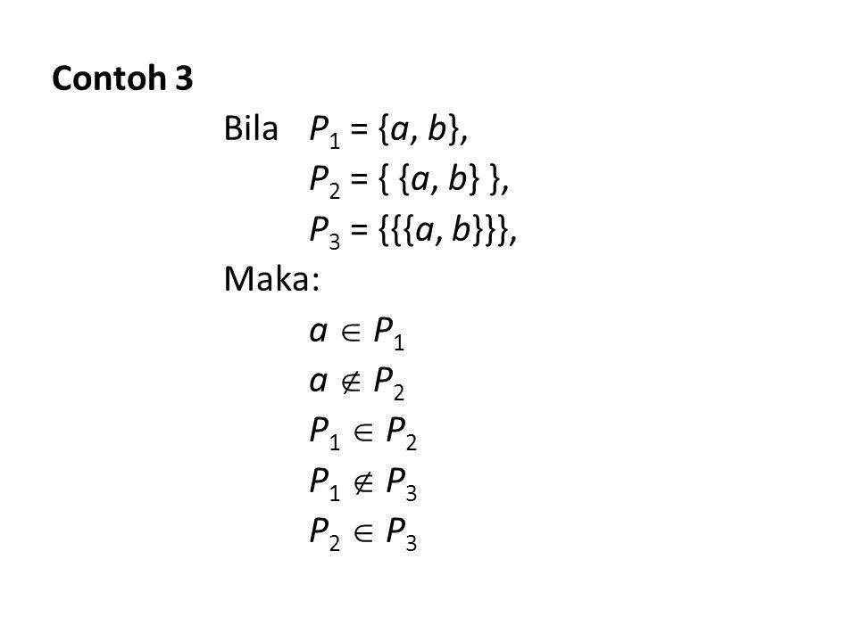 Contoh 3 Bila P 1 = {a, b}, P 2 = { {a, b} }, P 3 = {{{a, b}}}, Maka: a  P1a  P1 a  P2a  P2 P1  P2P1  P2 P1  P3P1  P3 P2  P3P2  P3