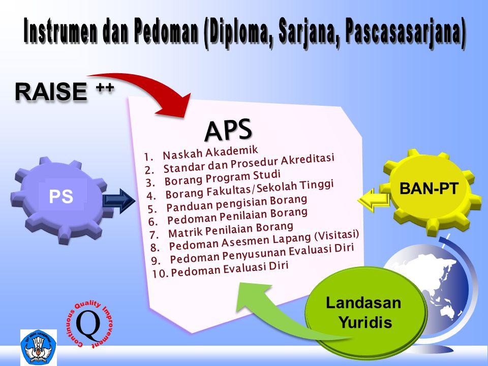 APS RAISE ++ Landasan Yuridis 1.Naskah Akademik 2.Standar dan Prosedur Akreditasi 3.Borang Program Studi 4.Borang Fakultas/Sekolah Tinggi 5.Panduan pengisian Borang 6.Pedoman Penilaian Borang 7.Matrik Penilaian Borang 8.Pedoman Asesmen Lapang (Visitasi) 9.Pedoman Penyusunan Evaluasi Diri 10.Pedoman Evaluasi Diri Q