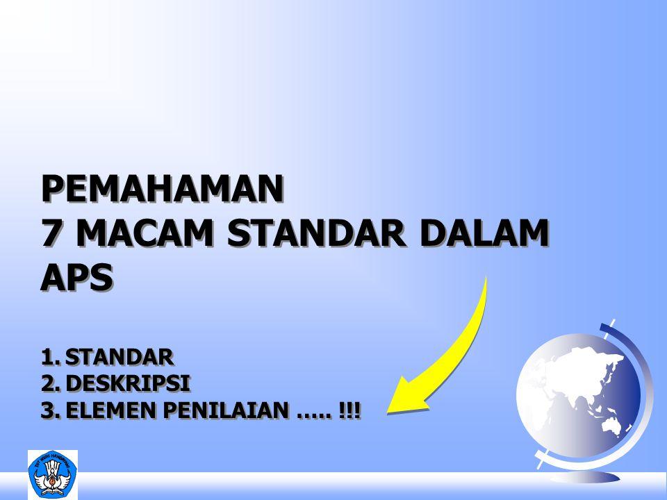 PEMAHAMAN 7 MACAM STANDAR DALAM APS 1.STANDAR 2.DESKRIPSI 3.ELEMEN PENILAIAN …..