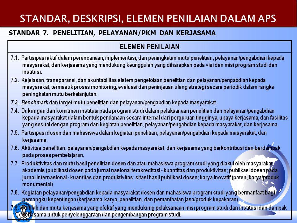 STANDAR, DESKRIPSI, ELEMEN PENILAIAN DALAM APS ELEMEN PENILAIAN 7.1.