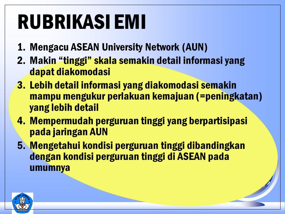 RUBRIKASI EMI 1.Mengacu ASEAN University Network (AUN) 2.Makin tinggi skala semakin detail informasi yang dapat diakomodasi 3.Lebih detail informasi yang diakomodasi semakin mampu mengukur perlakuan kemajuan (=peningkatan) yang lebih detail 4.Mempermudah perguruan tinggi yang berpartisipasi pada jaringan AUN 5.Mengetahui kondisi perguruan tinggi dibandingkan dengan kondisi perguruan tinggi di ASEAN pada umumnya