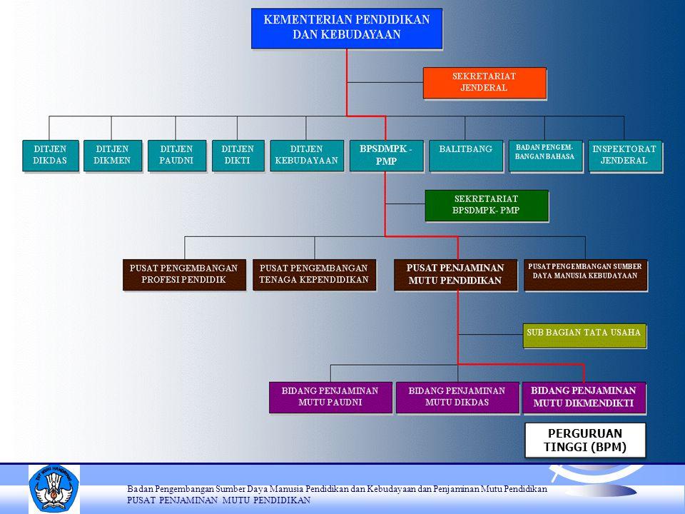 Badan Pengembangan Sumber Daya Manusia Pendidikan dan Kebudayaan dan Penjaminan Mutu Pendidikan PUSAT PENJAMINAN MUTU PENDIDIKAN PERGURUAN TINGGI (BPM)