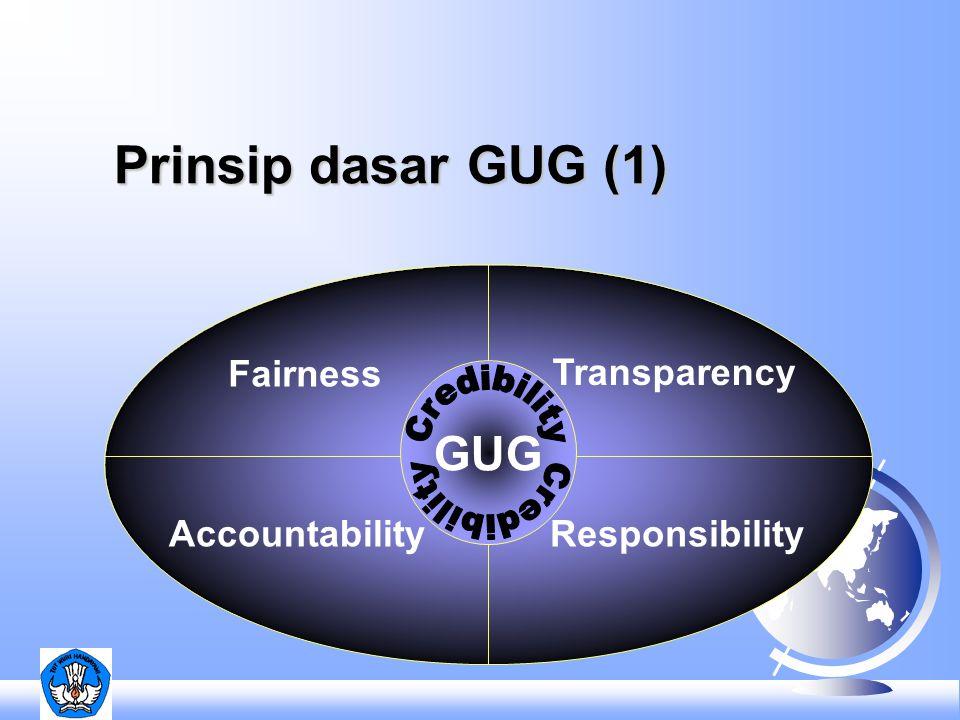 Prinsip dasar GUG (1) Fairness Transparency AccountabilityResponsibility GUG