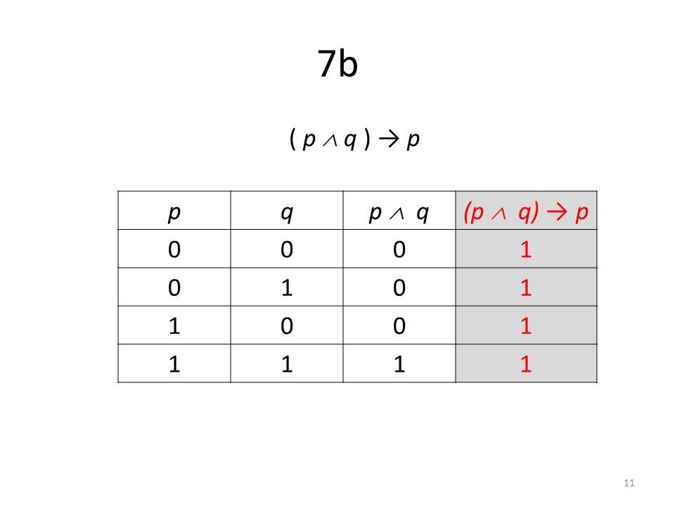 7b ( p  q ) → p pq p  q(p  q) → p 0001 0101 1001 1111 11