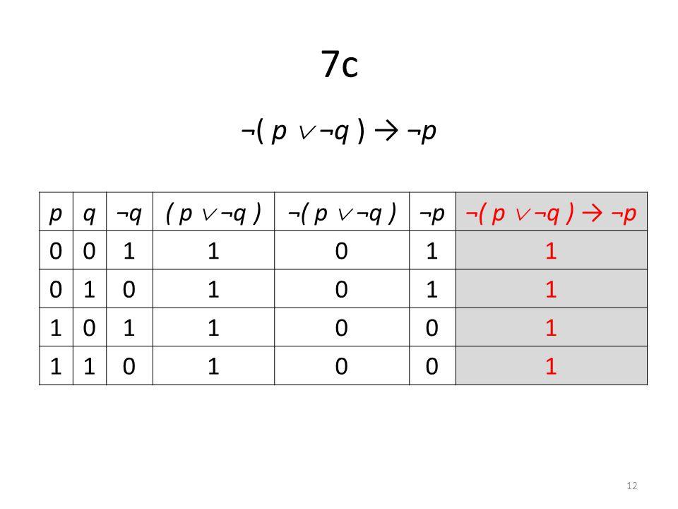 7c ¬( p  ¬q ) → ¬p pq¬q ( p  ¬q )¬( p  ¬q ) ¬p ¬( p  ¬q ) → ¬p 0011011 0101011 1011001 1101001 12