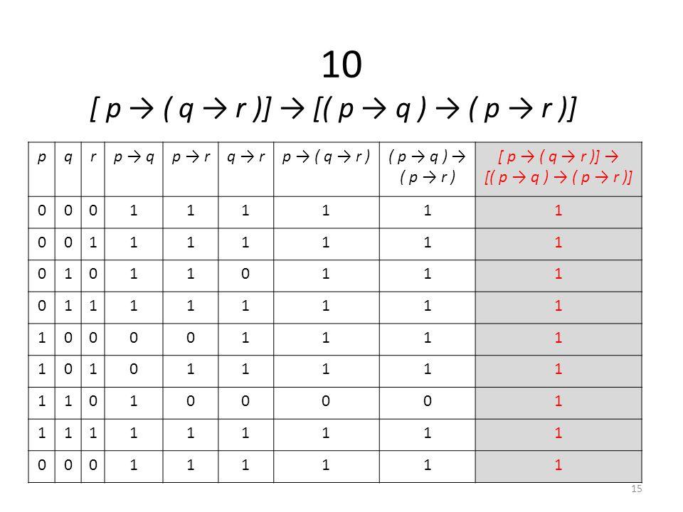 10 [ p → ( q → r )] → [( p → q ) → ( p → r )] pqrp → qp → rq → rp → ( q → r )( p → q ) → ( p → r ) [ p → ( q → r )] → [( p → q ) → ( p → r )] 000111111 001111111 010110111 011111111 100001111 101011111 110100001 111111111 000111111 15