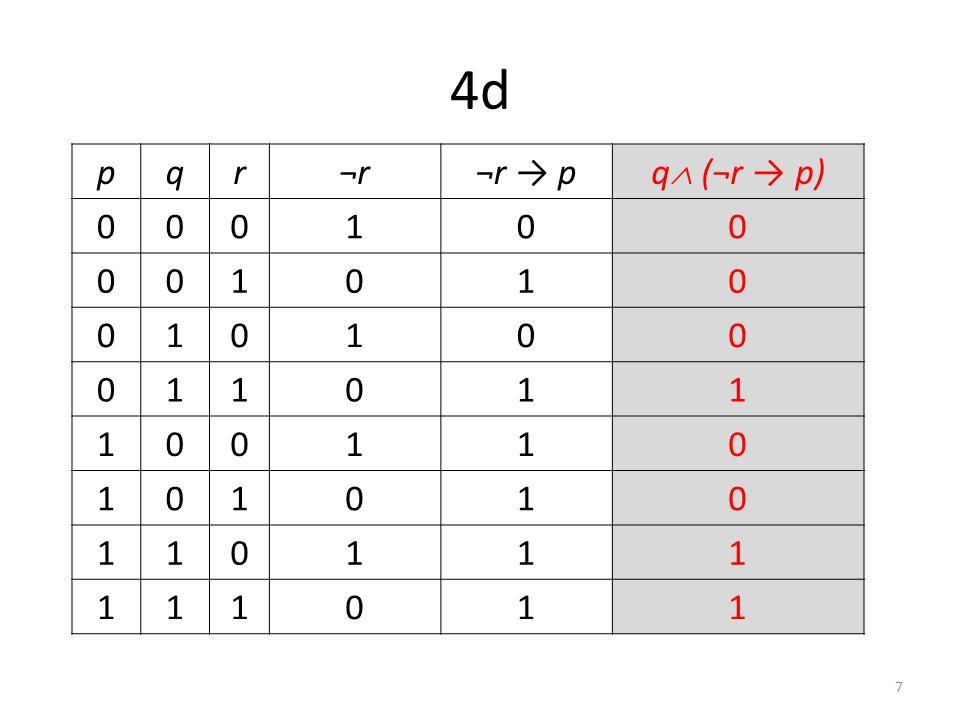 4d pqr¬r¬r → p q  (¬r → p) 000100 001010 010100 011011 100110 101010 110111 111011 7