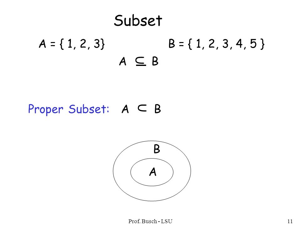 Prof. Busch - LSU11 Subset A = { 1, 2, 3} B = { 1, 2, 3, 4, 5 } A B U Proper Subset:A B U A B