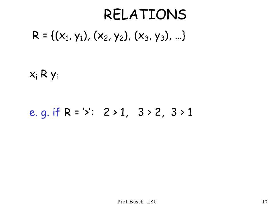 Prof. Busch - LSU17 RELATIONS R = {(x 1, y 1 ), (x 2, y 2 ), (x 3, y 3 ), …} x i R y i e. g. if R = '>': 2 > 1, 3 > 2, 3 > 1
