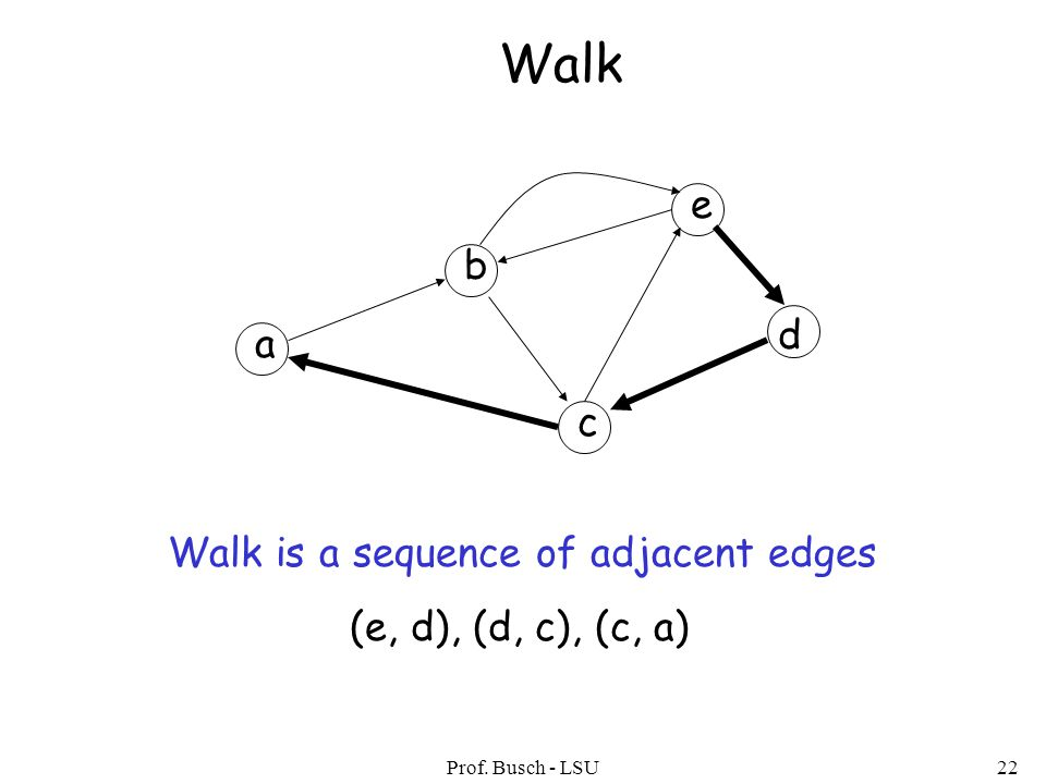 Prof. Busch - LSU22 Walk a b c d e Walk is a sequence of adjacent edges (e, d), (d, c), (c, a)