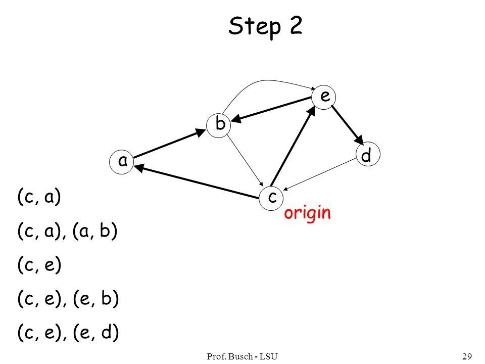 Prof. Busch - LSU29 (c, a) (c, a), (a, b) (c, e) (c, e), (e, b) (c, e), (e, d) Step 2 a b c d e origin