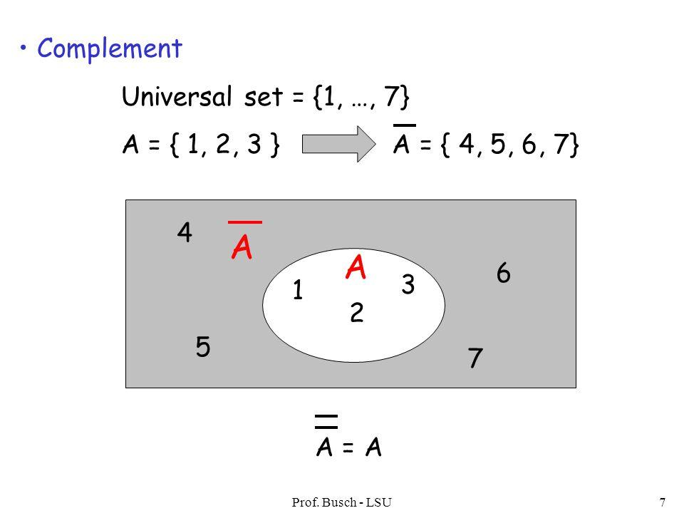 Prof. Busch - LSU7 A Complement Universal set = {1, …, 7} A = { 1, 2, 3 } A = { 4, 5, 6, 7} 1 2 3 4 5 6 7 A A = A